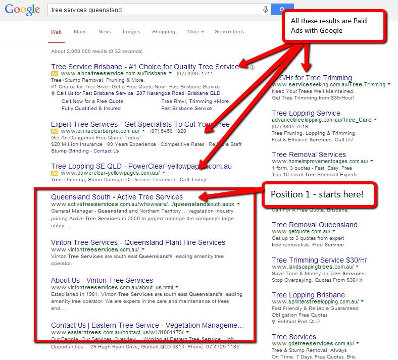 results Google